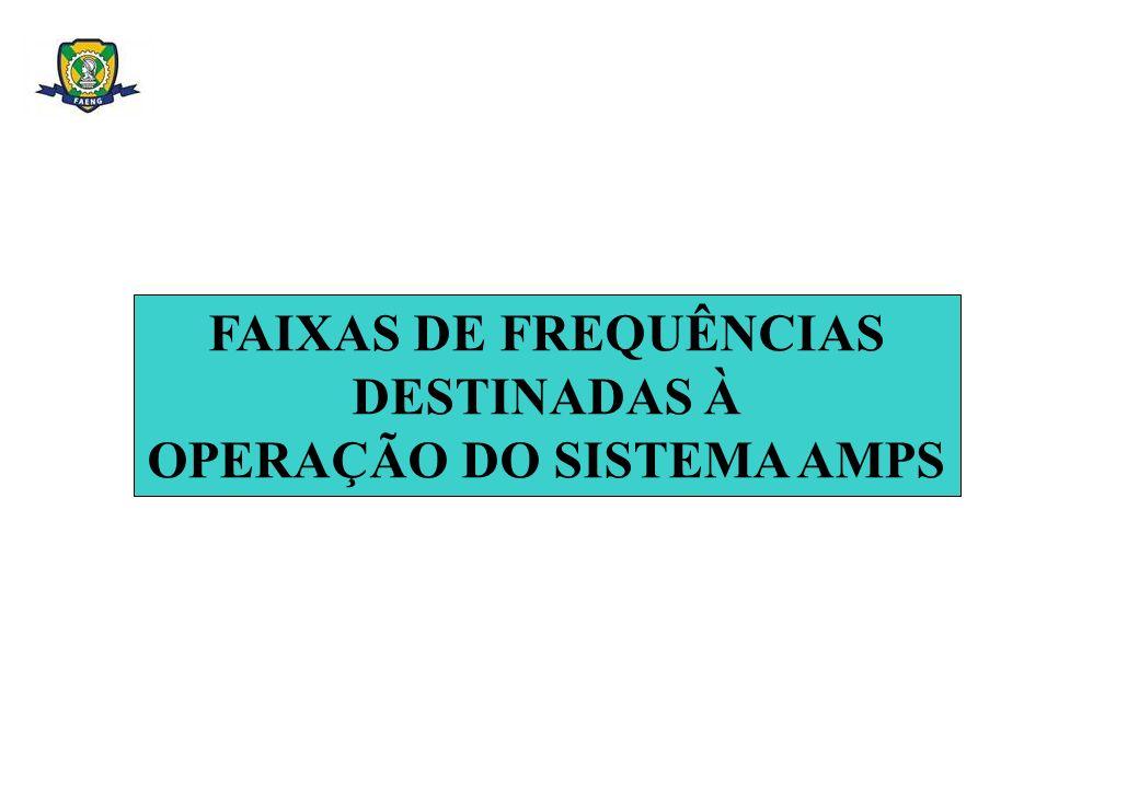 FAIXAS DE OPERAÇÃO CONFORME O SENTIDO DE TRANSMISSÃO MÓVEL ERB 824 - 849 MHz 25 MHz ERBMÓVEL 869 - 894 MHz 45 MHz