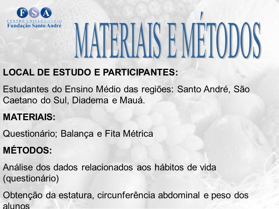 LOCAL DE ESTUDO E PARTICIPANTES: Estudantes do Ensino Médio das regiões: Santo André, São Caetano do Sul, Diadema e Mauá.