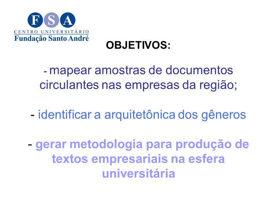 Desenvolver capacidades de leitura e escritas dos alunos e futuros profissionais articuladas ao funcionamento da língua portuguesa dos diversos discursos empresariais.