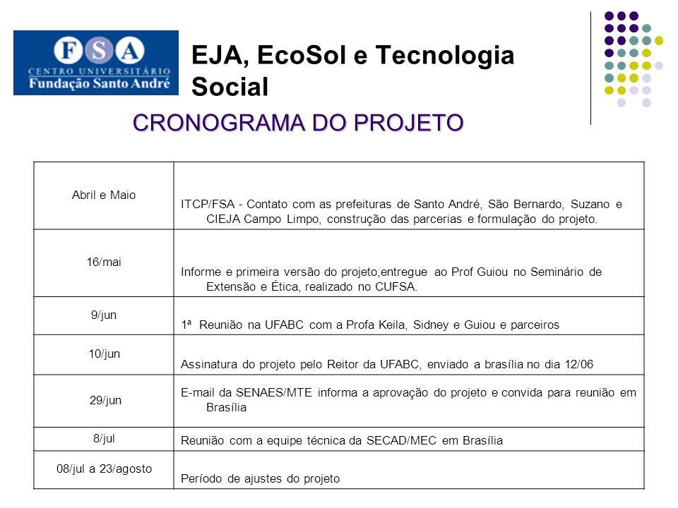 EJA, EcoSol e Tecnologia Social Abril e Maio ITCP/FSA - Contato com as prefeituras de Santo André, São Bernardo, Suzano e CIEJA Campo Limpo, construçã
