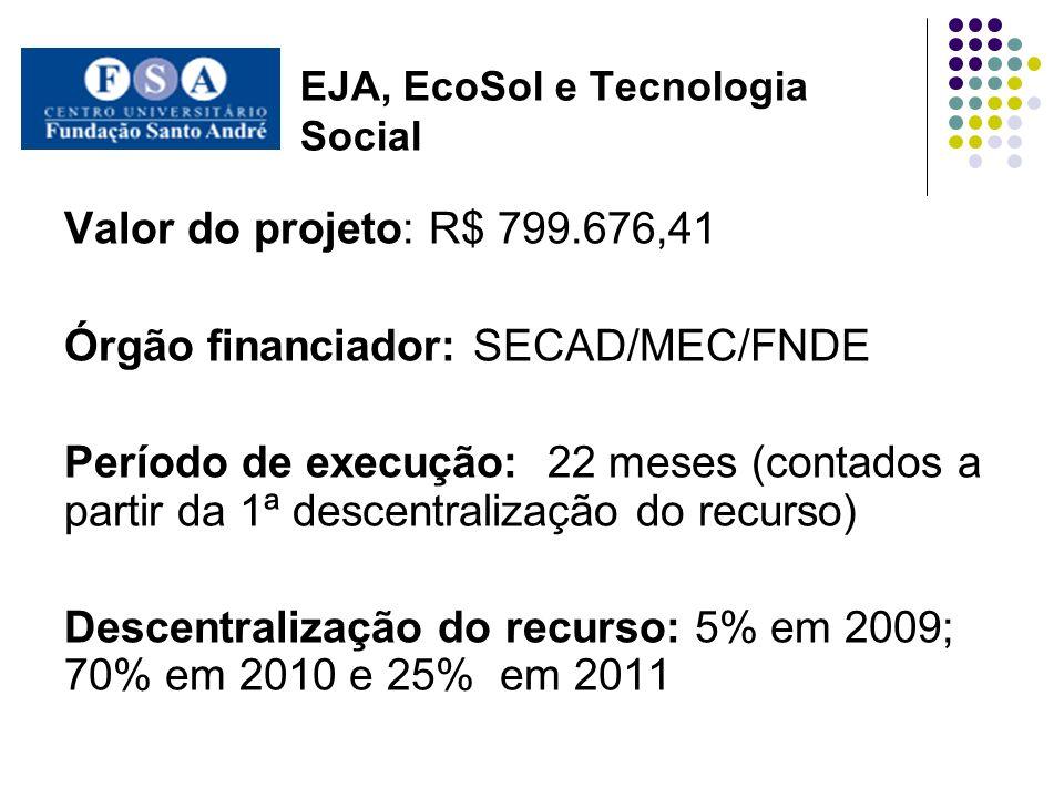 EJA, EcoSol e Tecnologia Social Valor do projeto: R$ 799.676,41 Órgão financiador: SECAD/MEC/FNDE Período de execução: 22 meses (contados a partir da