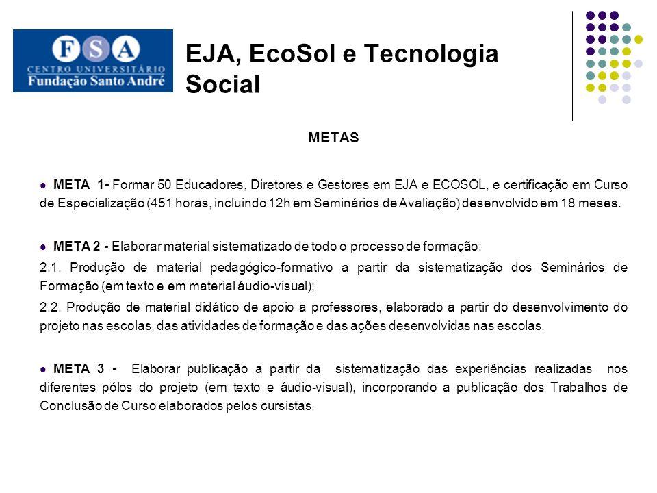EJA, EcoSol e Tecnologia Social METAS META 1- Formar 50 Educadores, Diretores e Gestores em EJA e ECOSOL, e certificação em Curso de Especialização (4