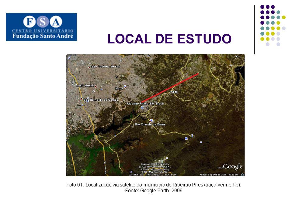 LOCAL DE ESTUDO Foto 01: Localização via satélite do município de Ribeirão Pires (traço vermelho). Fonte: Google Earth, 2009