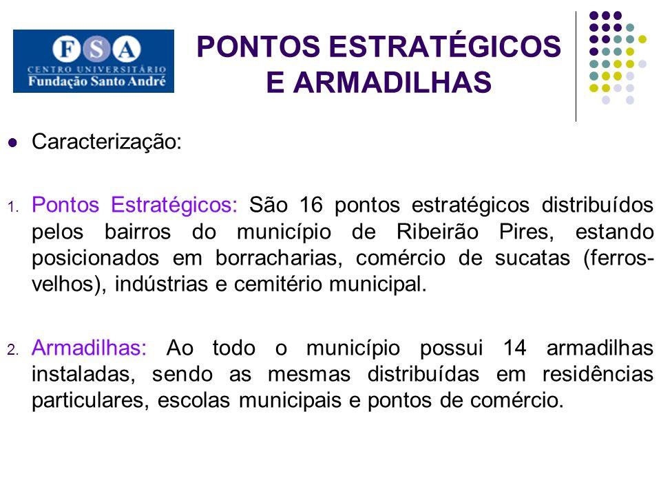PONTOS ESTRATÉGICOS E ARMADILHAS Caracterização: 1. Pontos Estratégicos: São 16 pontos estratégicos distribuídos pelos bairros do município de Ribeirã