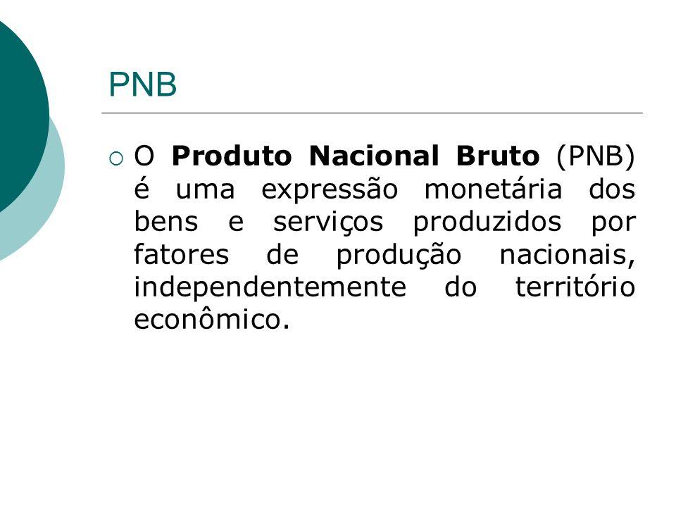PNB O Produto Nacional Bruto (PNB) é uma expressão monetária dos bens e serviços produzidos por fatores de produção nacionais, independentemente do te