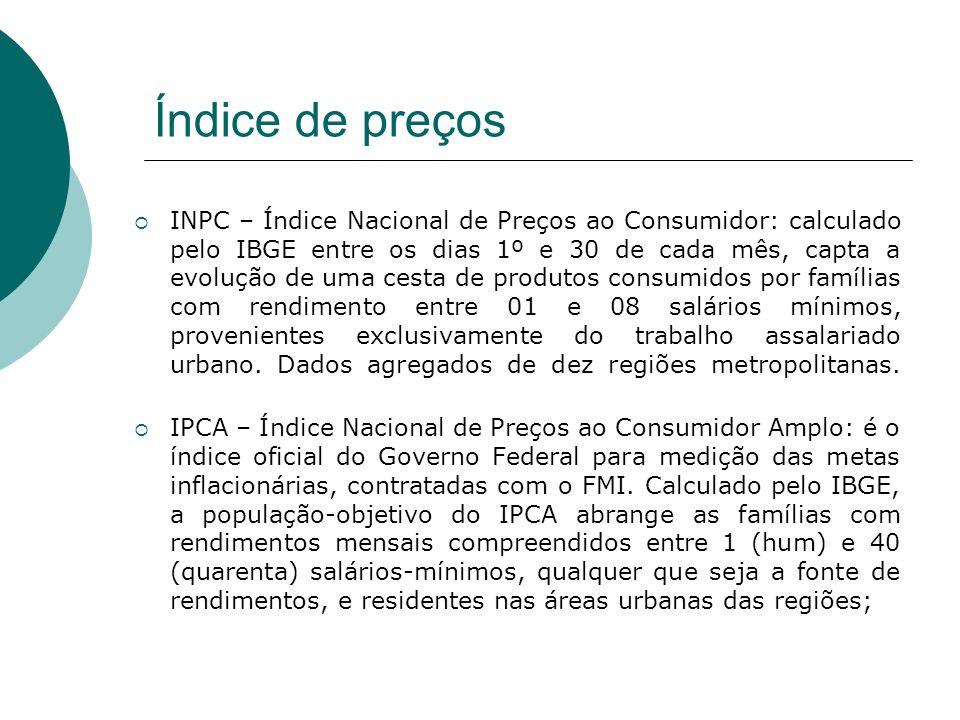 IPC – Índice de Preço ao Consumidor: mede a variação de preços para o consumidor na cidade de São Paulo com base nos gastos de quem ganha de um a vinte salários mínimos.