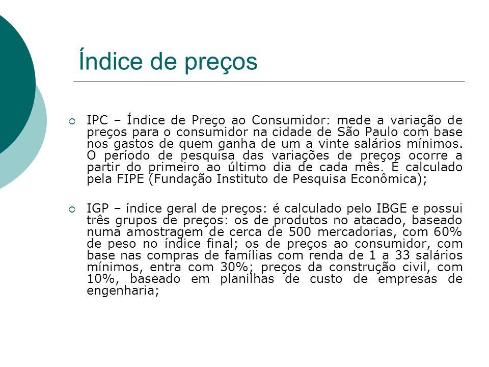 IPC – Índice de Preço ao Consumidor: mede a variação de preços para o consumidor na cidade de São Paulo com base nos gastos de quem ganha de um a vint