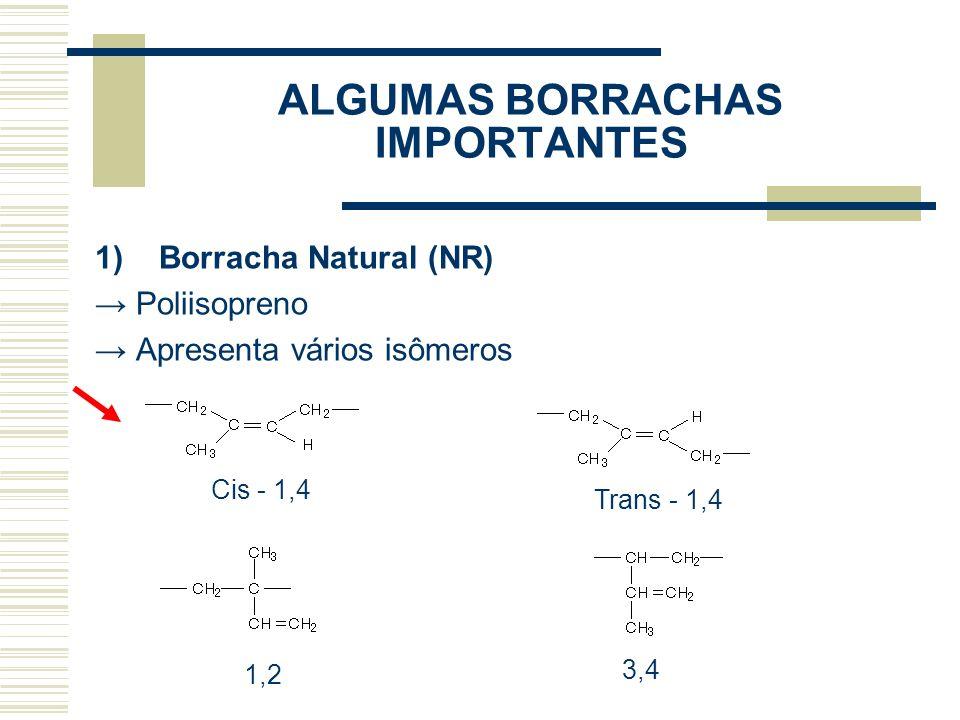ALGUMAS BORRACHAS IMPORTANTES 1)Borracha Natural (NR) Poliisopreno Apresenta vários isômeros Cis - 1,4 Trans - 1,4 1,2 3,4