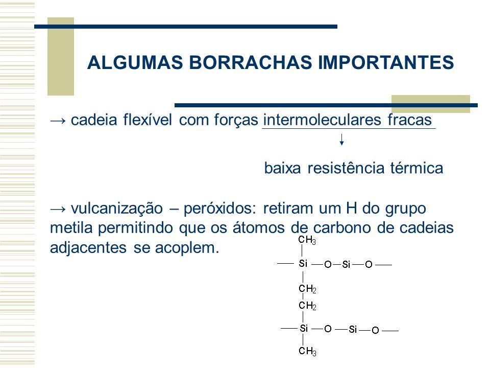ALGUMAS BORRACHAS IMPORTANTES cadeia flexível com forças intermoleculares fracas vulcanização – peróxidos: retiram um H do grupo metila permitindo que