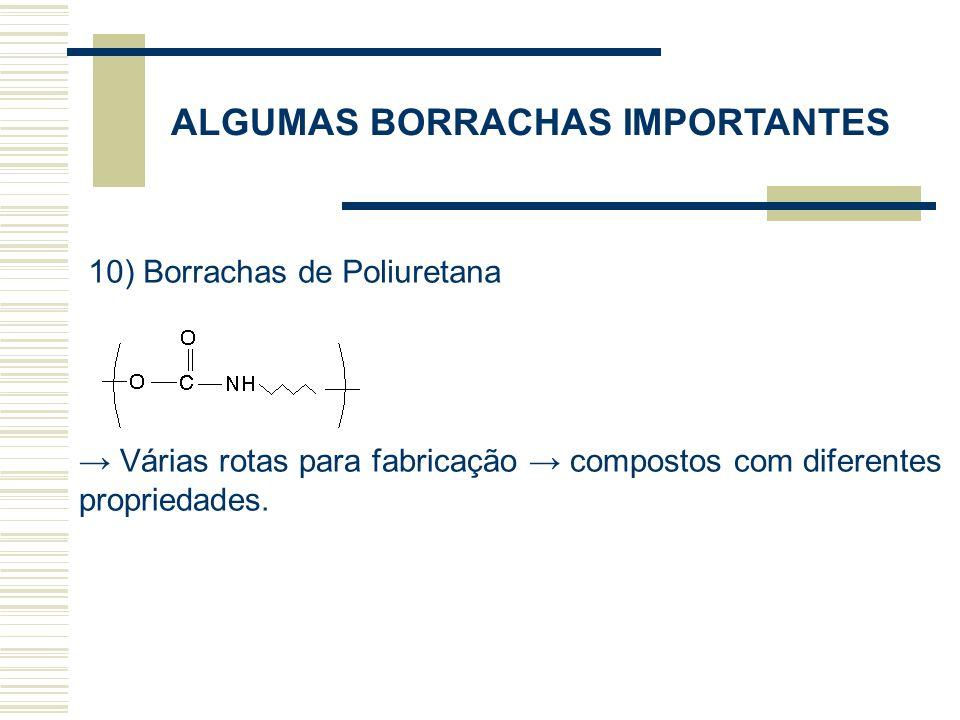 ALGUMAS BORRACHAS IMPORTANTES 10) Borrachas de Poliuretana Várias rotas para fabricação compostos com diferentes propriedades.
