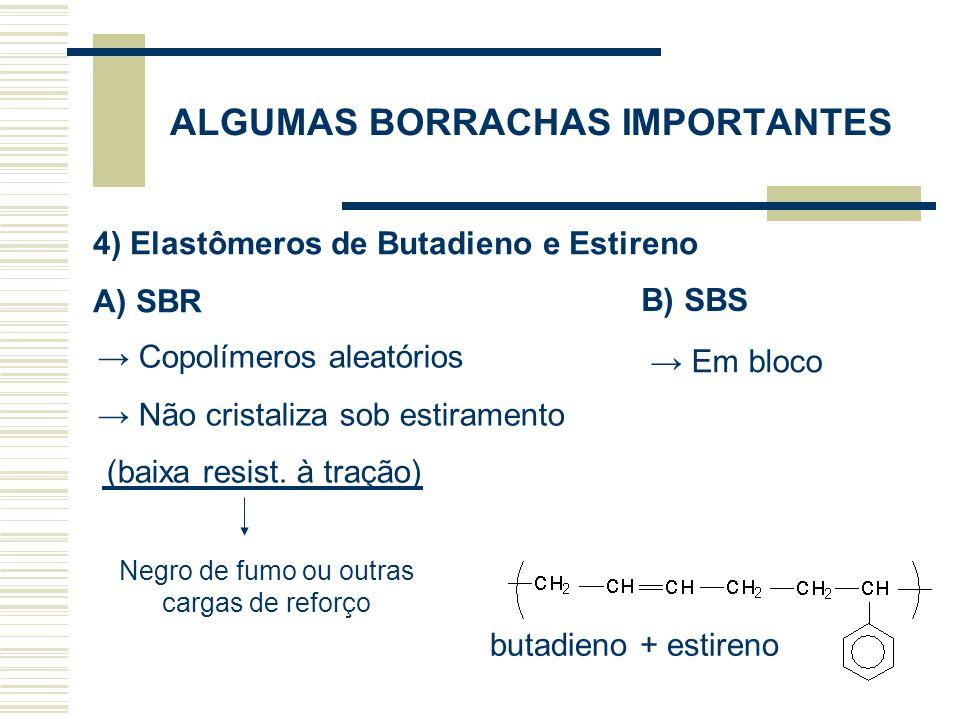 ALGUMAS BORRACHAS IMPORTANTES 4) Elastômeros de Butadieno e Estireno A) SBR Copolímeros aleatórios Não cristaliza sob estiramento (baixa resist. à tra