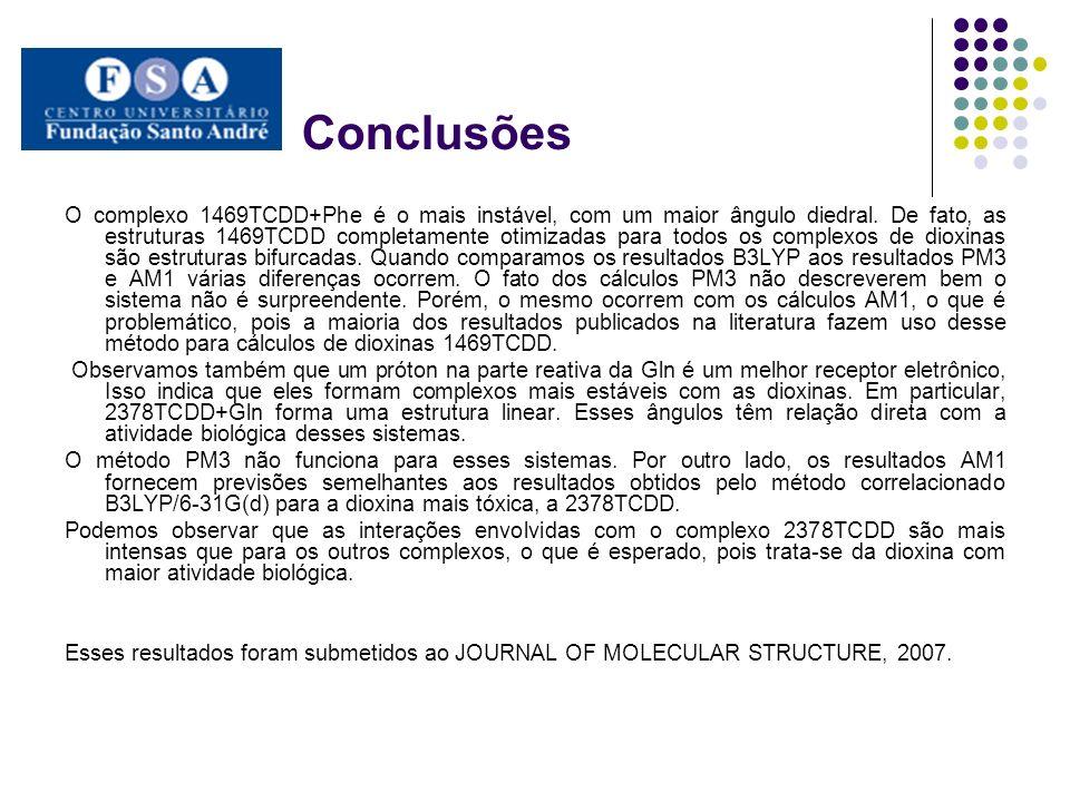 Conclusões O complexo 1469TCDD+Phe é o mais instável, com um maior ângulo diedral. De fato, as estruturas 1469TCDD completamente otimizadas para todos