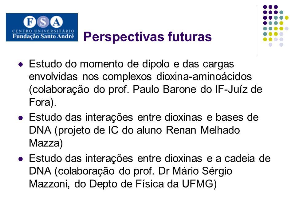 Perspectivas futuras Estudo do momento de dipolo e das cargas envolvidas nos complexos dioxina-aminoácidos (colaboração do prof. Paulo Barone do IF-Ju