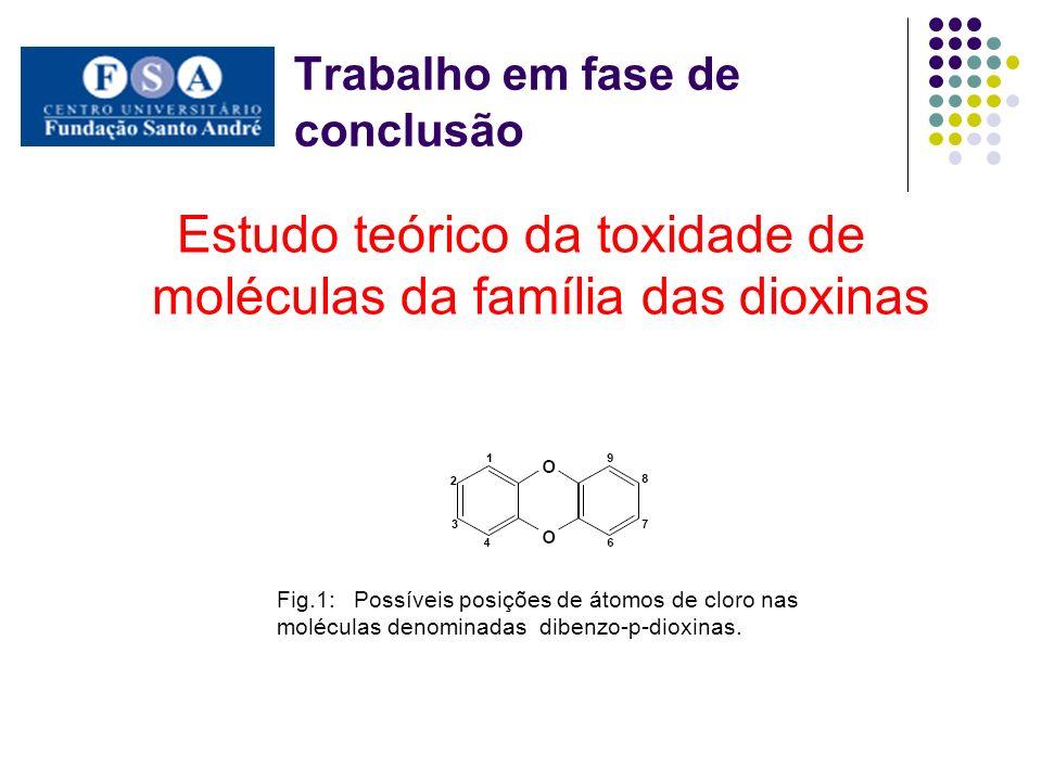 Estudo teórico da toxidade de moléculas da família das dioxinas Fig.1: Possíveis posições de átomos de cloro nas moléculas denominadas dibenzo-p-dioxi