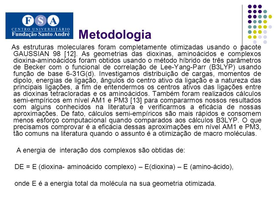 Metodologia As estruturas moleculares foram completamente otimizadas usando o pacote GAUSSIAN 98 [12]. As geometrias das dioxinas, aminoácidos e compl