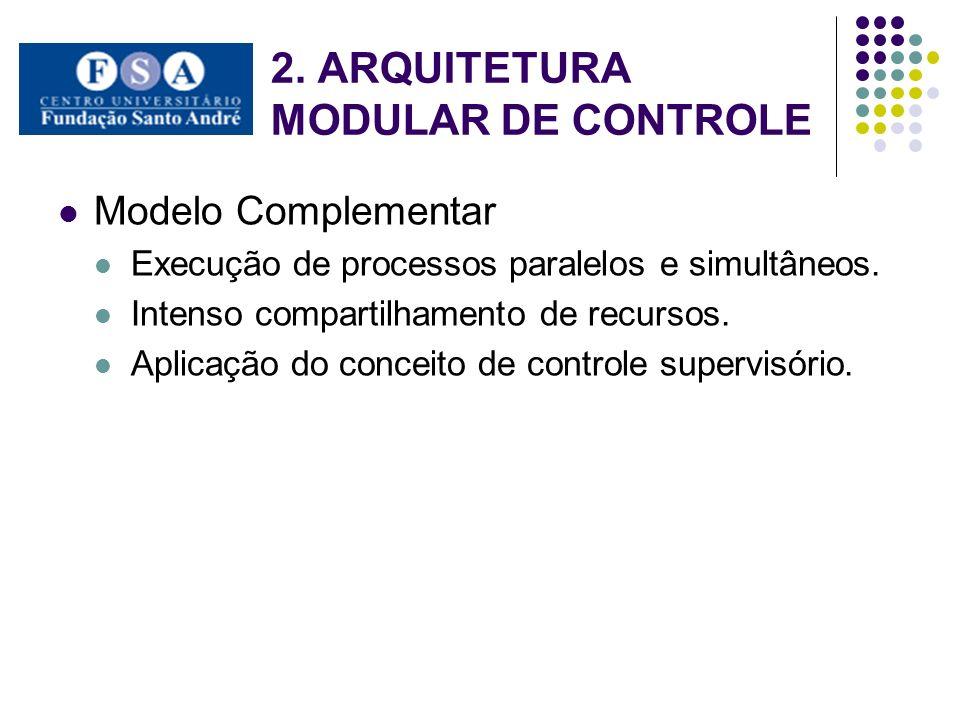 2. ARQUITETURA MODULAR DE CONTROLE Modelo Complementar Execução de processos paralelos e simultâneos. Intenso compartilhamento de recursos. Aplicação