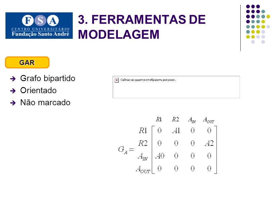 Grafo bipartido Orientado Não marcado GAR 3. FERRAMENTAS DE MODELAGEM
