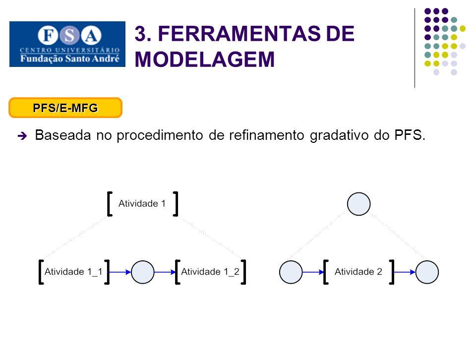 Baseada no procedimento de refinamento gradativo do PFS. PFS/E-MFG 3. FERRAMENTAS DE MODELAGEM