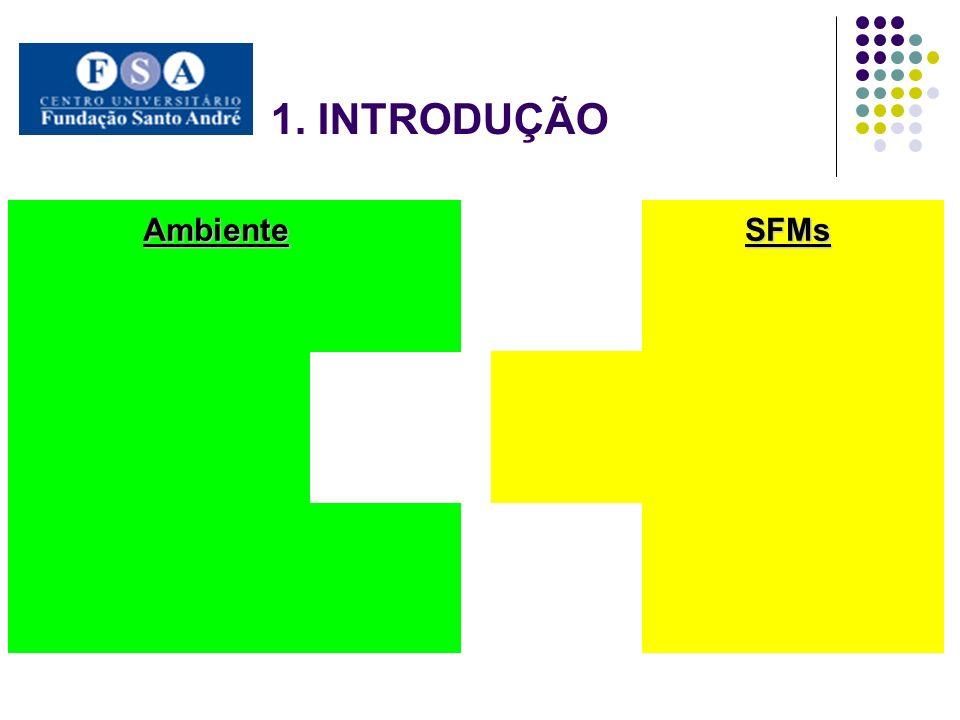 SFMsAmbiente Alta variedade de produtos; Redução gradativa do ciclo de vida; Elementos independentes com autonomia; Acesso a um volume crescente de informações.