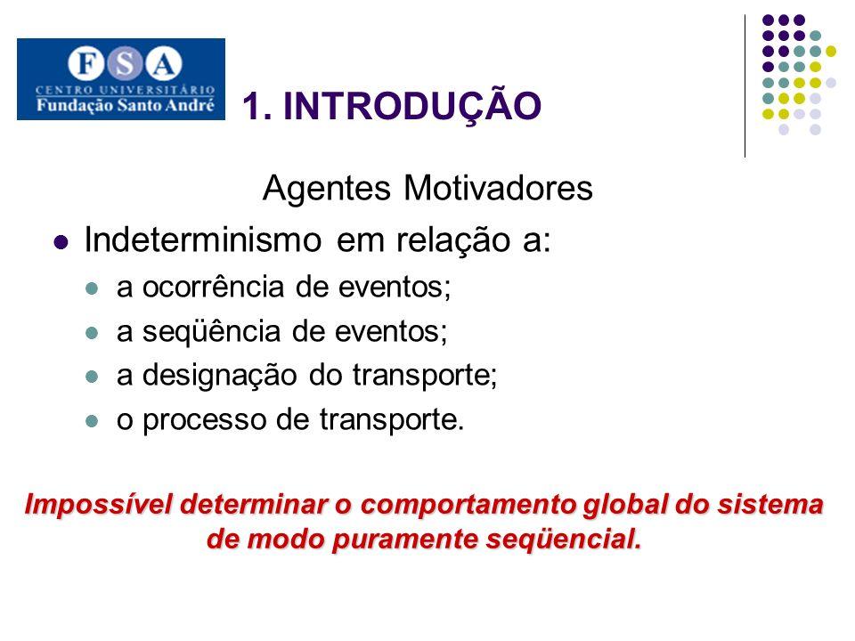 1. INTRODUÇÃO Agentes Motivadores Indeterminismo em relação a: a ocorrência de eventos; a seqüência de eventos; a designação do transporte; o processo