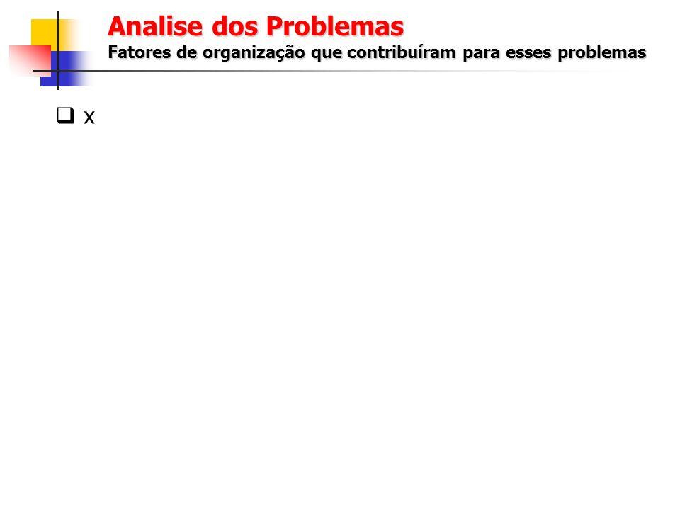 x Analise dos Problemas Fatores de tecnologia que contribuíram para esses problemas