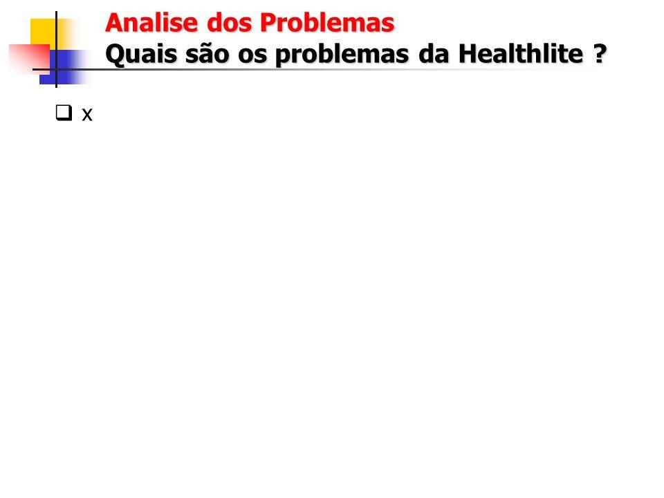 x Analise dos Problemas Relacionamento com seus atuais processos e sistemas empresariais
