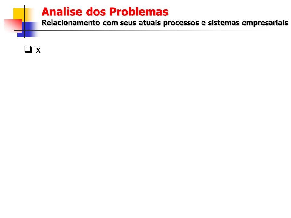 x Analise dos Problemas Fatores de administração que contribuíram para esses problemas