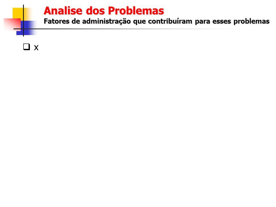 x Analise dos Problemas Fatores de organização que contribuíram para esses problemas