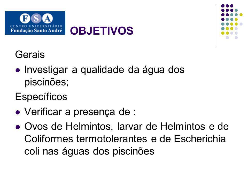 OBJETIVOS Gerais Investigar a qualidade da água dos piscinões; Específicos Verificar a presença de : Ovos de Helmintos, larvar de Helmintos e de Colif
