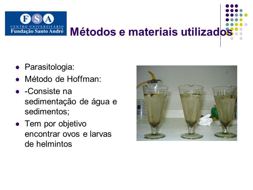 Métodos e materiais utilizados Parasitologia: Método de Hoffman: -Consiste na sedimentação de água e sedimentos; Tem por objetivo encontrar ovos e lar