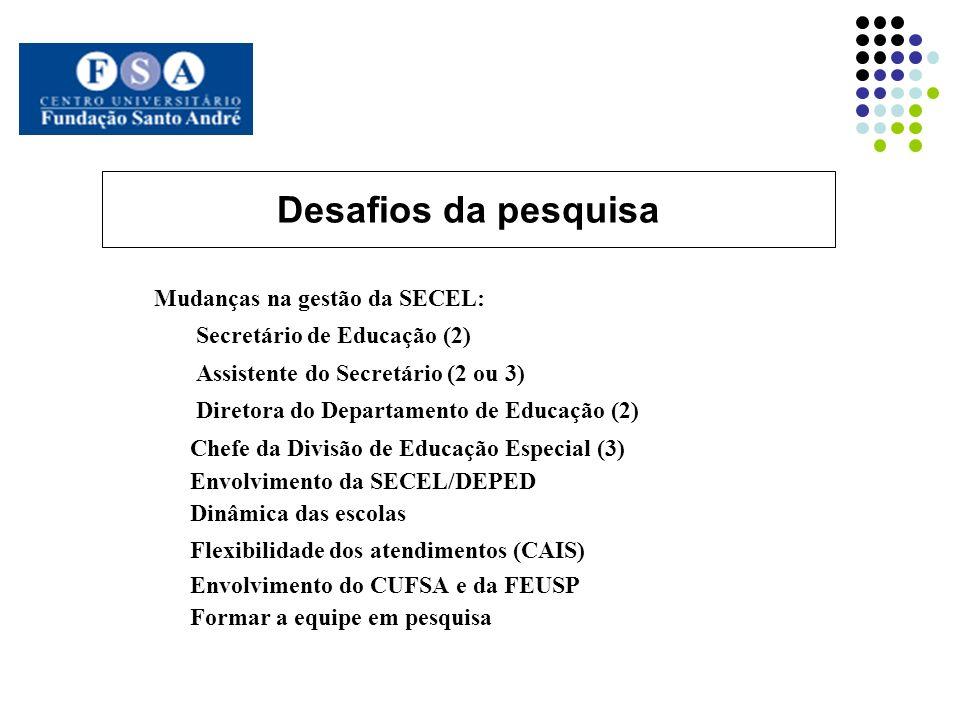 Mudanças na gestão da SECEL: Secretário de Educação (2) Assistente do Secretário (2 ou 3) Diretora do Departamento de Educação (2) Chefe da Divisão de