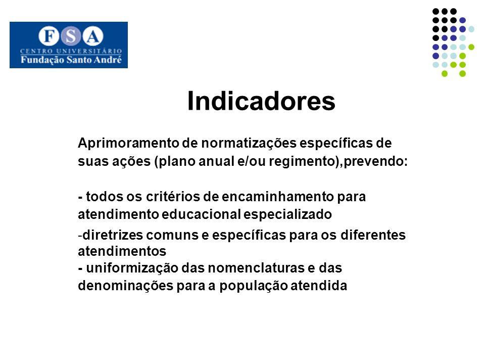 Indicadores Aprimoramento de normatizações específicas de suas ações (plano anual e/ou regimento),prevendo: - todos os critérios de encaminhamento par