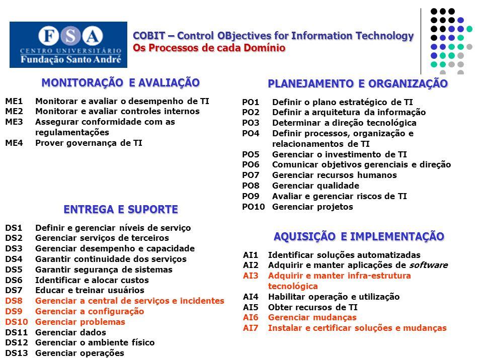 Os Processos de cada Domínio PLANEJAMENTO E ORGANIZAÇÃO PO1 Definir o plano estratégico de TI PO2 Definir a arquitetura da informação PO3 Determinar a direção tecnológica PO4 Definir processos, organização e relacionamentos de TI PO5 Gerenciar o investimento de TI PO6 Comunicar objetivos gerenciais e direção PO7 Gerenciar recursos humanos PO8 Gerenciar qualidade PO9 Avaliar e gerenciar riscos de TI PO10 Gerenciar projetos AQUISIÇÃO E IMPLEMENTAÇÃO AI1 Identificar soluções automatizadas AI2 Adquirir e manter aplicações de software AI3 Adquirir e manter infra-estrutura tecnológica AI4 Habilitar operação e utilização AI5 Obter recursos de TI AI6 Gerenciar mudanças AI7 Instalar e certificar soluções e mudanças ENTREGA E SUPORTE DS1 Definir e gerenciar níveis de serviço DS2 Gerenciar serviços de terceiros DS3 Gerenciar desempenho e capacidade DS4 Garantir continuidade dos serviços DS5 Garantir segurança de sistemas DS6 Identificar e alocar custos DS7 Educar e treinar usuários DS8 Gerenciar a central de serviços e incidentes DS9 Gerenciar a configuração DS10Gerenciar problemas DS11Gerenciar dados DS12 Gerenciar o ambiente físico DS13 Gerenciar operações MONITORAÇÃO E AVALIAÇÃO ME1 Monitorar e avaliar o desempenho de TI ME2 Monitorar e avaliar controles internos ME3 Assegurar conformidade com as regulamentações ME4 Prover governança de TI
