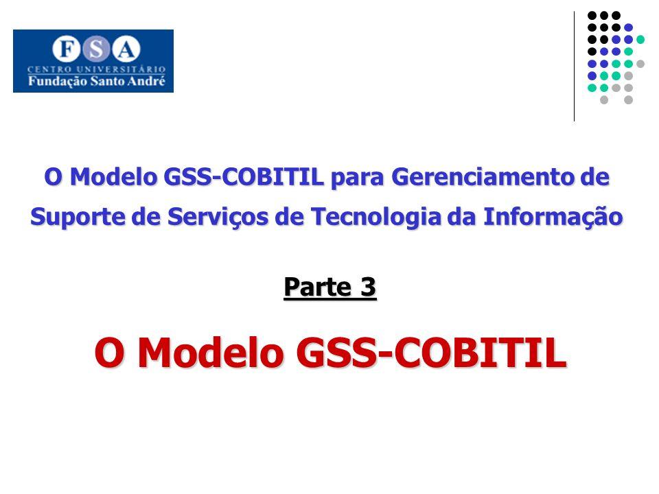 O Modelo GSS-COBITIL para Gerenciamento de Suporte de Serviços de Tecnologia da Informação Parte 3 O Modelo GSS-COBITIL