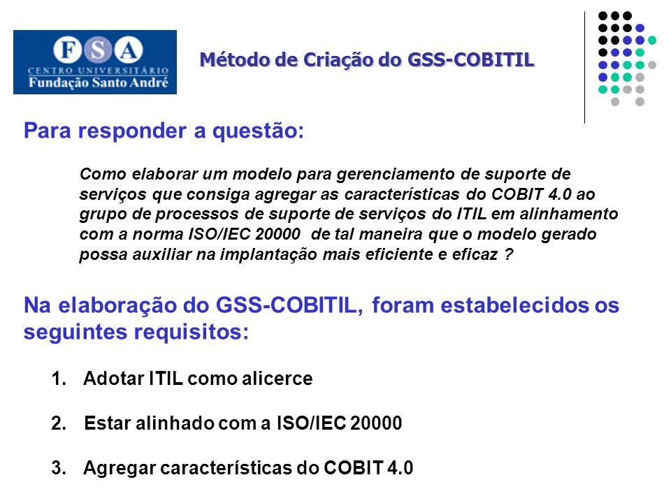 Método de Criação do GSS-COBITIL Para responder a questão: Como elaborar um modelo para gerenciamento de suporte de serviços que consiga agregar as características do COBIT 4.0 ao grupo de processos de suporte de serviços do ITIL em alinhamento com a norma ISO/IEC 20000 de tal maneira que o modelo gerado possa auxiliar na implantação mais eficiente e eficaz .