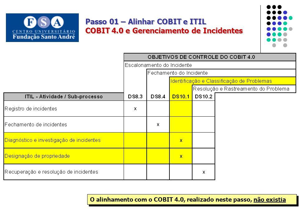 Passo 01 – Alinhar COBIT e ITIL COBIT 4.0 e Gerenciamento de Incidentes O alinhamento com o COBIT 4.0, realizado neste passo, não existia