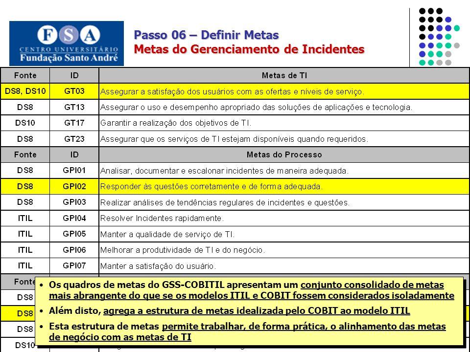 Passo 06 – Definir Metas Metas do Gerenciamento de Incidentes Os quadros de metas do GSS-COBITIL apresentam um conjunto consolidado de metas mais abra