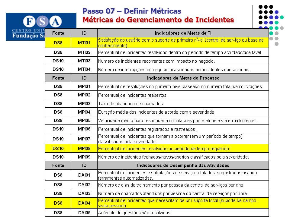 Passo 07 – Definir Métricas Métricas do Gerenciamento de Incidentes