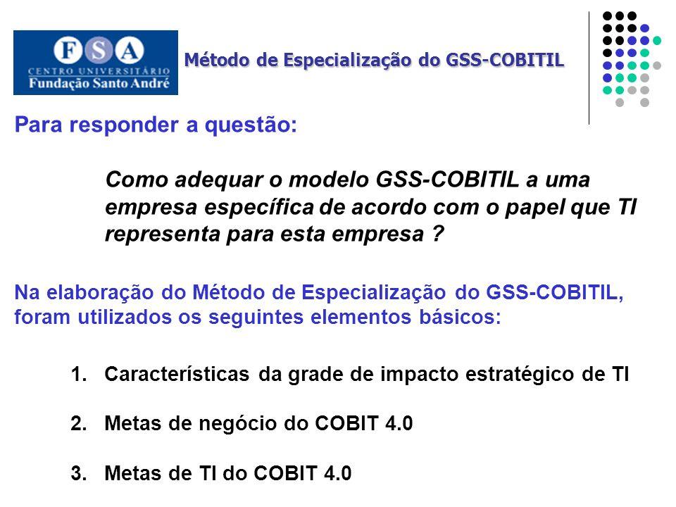 Para responder a questão: Como adequar o modelo GSS-COBITIL a uma empresa específica de acordo com o papel que TI representa para esta empresa .