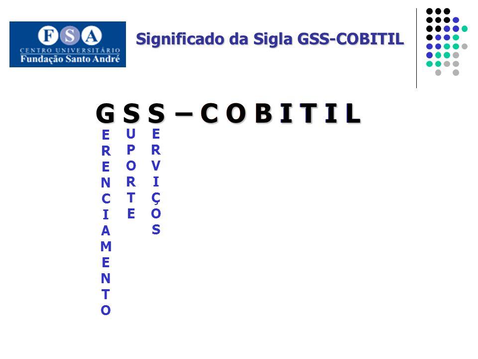 C O B I TI T I L G S S ERENCIAMENTOERENCIAMENTO UPORTEUPORTE ERVIÇOSERVIÇOS – C O B I T I L Significado da Sigla GSS-COBITIL