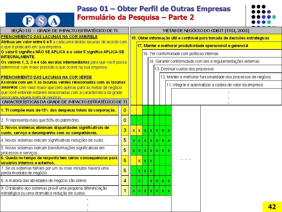 Passo 01 – Obter Perfil de Outras Empresas Formulário da Pesquisa – Parte 2 42