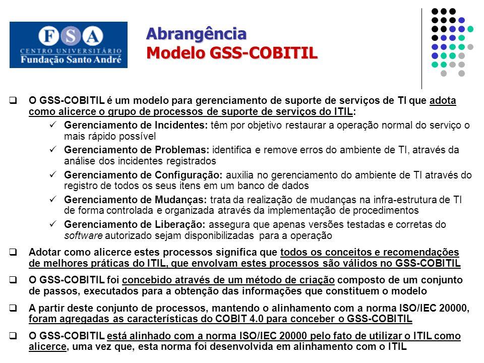 Abrangência Modelo GSS-COBITIL O GSS-COBITIL é um modelo para gerenciamento de suporte de serviços de TI que adota como alicerce o grupo de processos de suporte de serviços do ITIL: Gerenciamento de Incidentes: têm por objetivo restaurar a operação normal do serviço o mais rápido possível Gerenciamento de Problemas: identifica e remove erros do ambiente de TI, através da análise dos incidentes registrados Gerenciamento de Configuração: auxilia no gerenciamento do ambiente de TI através do registro de todos os seus itens em um banco de dados Gerenciamento de Mudanças: trata da realização de mudanças na infra-estrutura de TI de forma controlada e organizada através da implementação de procedimentos Gerenciamento de Liberação: assegura que apenas versões testadas e corretas do software autorizado sejam disponibilizadas para a operação Adotar como alicerce estes processos significa que todos os conceitos e recomendações de melhores práticas do ITIL, que envolvam estes processos são válidos no GSS-COBITIL O GSS-COBITIL foi concebido através de um método de criação composto de um conjunto de passos, executados para a obtenção das informações que constituem o modelo A partir deste conjunto de processos, mantendo o alinhamento com a norma ISO/IEC 20000, foram agregadas as características do COBIT 4.0 para conceber o GSS-COBITIL O GSS-COBITIL está alinhado com a norma ISO/IEC 20000 pelo fato de utilizar o ITIL como alicerce, uma vez que, esta norma foi desenvolvida em alinhamento com o ITIL