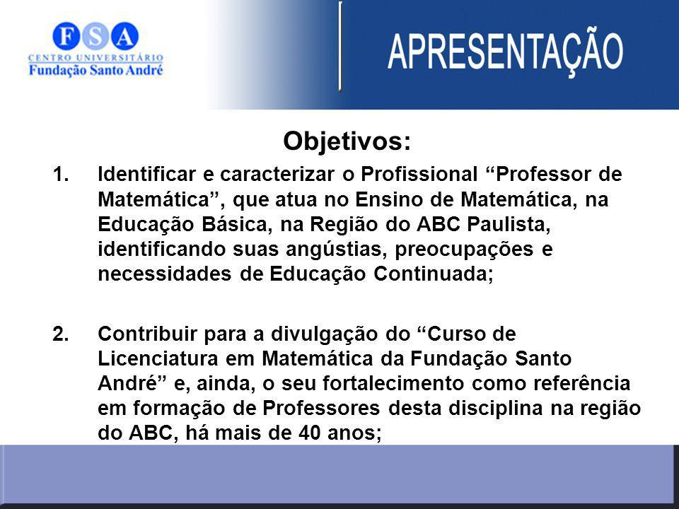 Objetivos (cont.) 3.