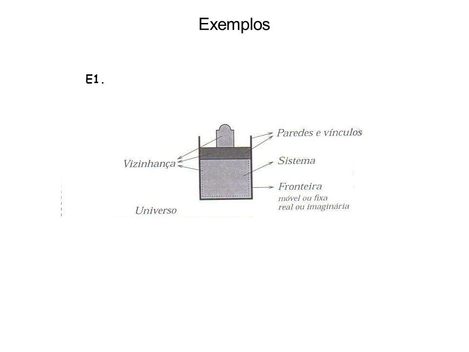 Exemplos E1.