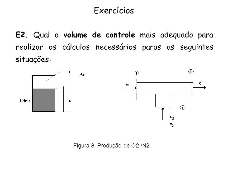 Exercícios E2. Qual o volume de controle mais adequado para realizar os cálculos necessários paras as seguintes situações: Figura 8. Produção de O2 /N
