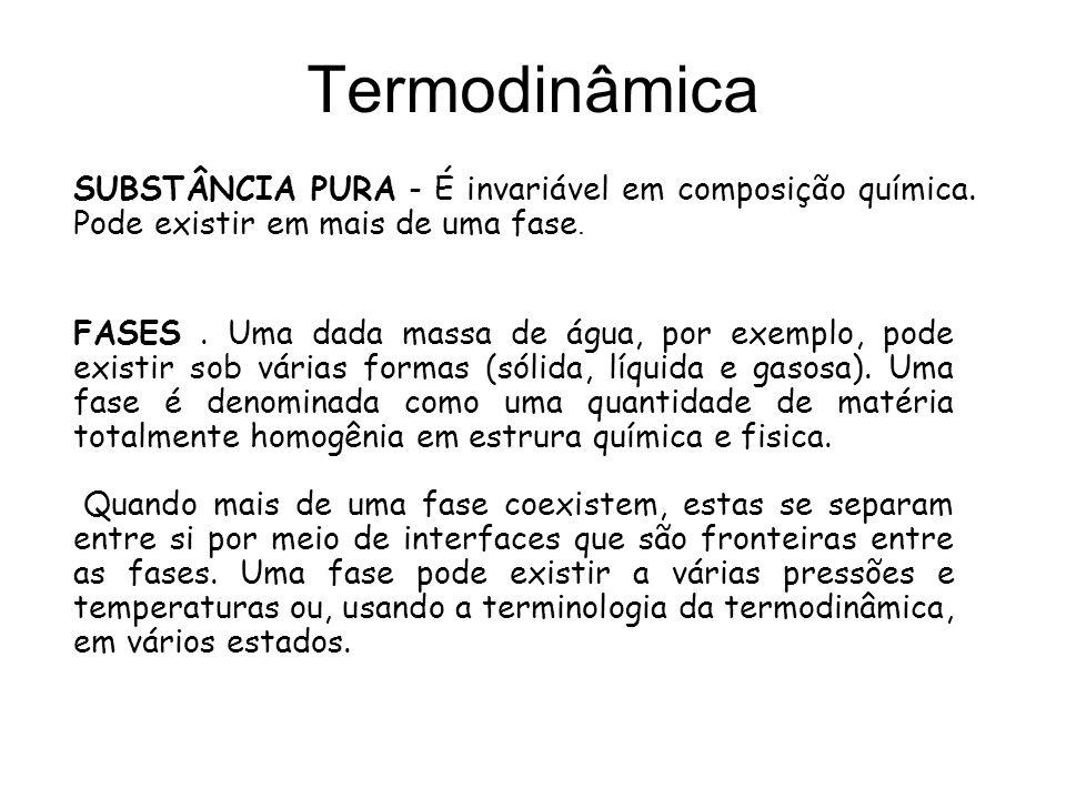 Termodinâmica FASES. Uma dada massa de água, por exemplo, pode existir sob várias formas (sólida, líquida e gasosa). Uma fase é denominada como uma qu