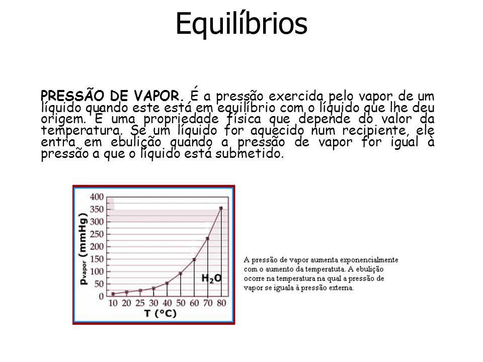 PRESSÃO DE VAPOR. É a pressão exercida pelo vapor de um líquido quando este está em equilíbrio com o líquido que lhe deu origem. É uma propriedade fís