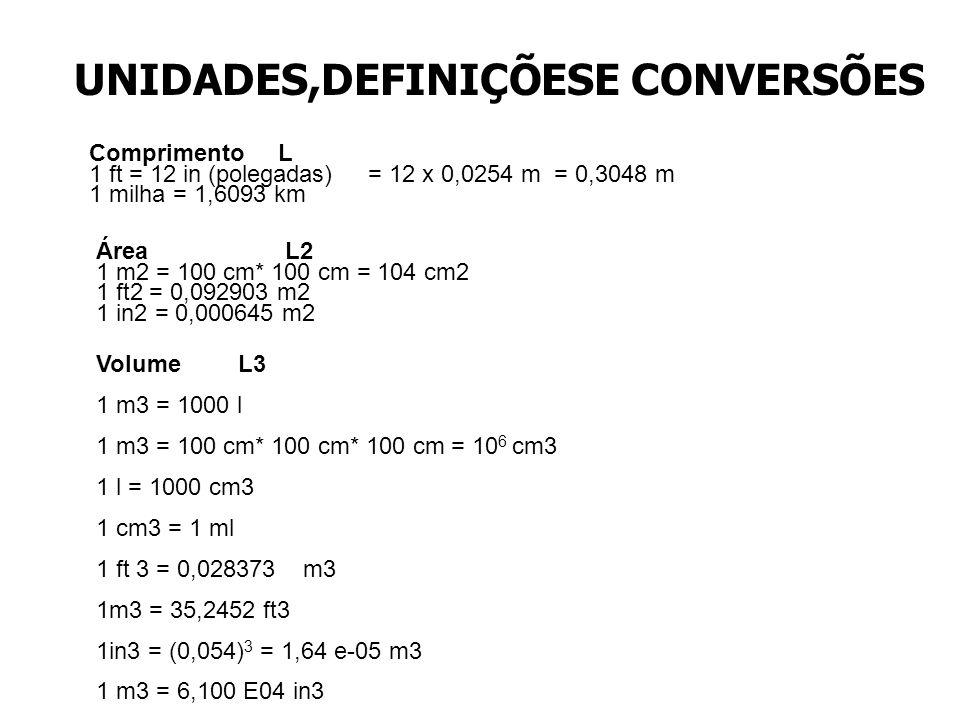 UNIDADES,DEFINIÇÕESE CONVERSÕES Comprimento L 1 ft = 12 in (polegadas) = 12 x 0,0254 m = 0,3048 m 1 milha = 1,6093 km Área L2 1 m2 = 100 cm* 100 cm =