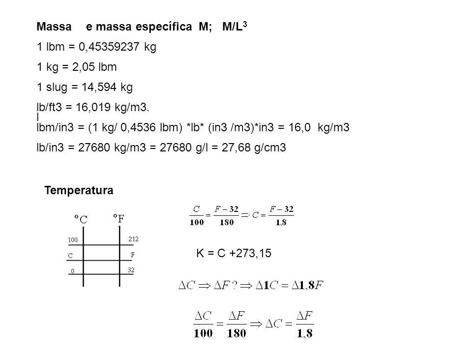 Massa e massa específica M;M/L 3 1 lbm = 0,45359237 kg 1 kg = 2,05 lbm 1 slug = 14,594 kg lb/ft3 = 16,019 kg/m3. l lbm/in3 = (1 kg/ 0,4536 lbm) *lb* (
