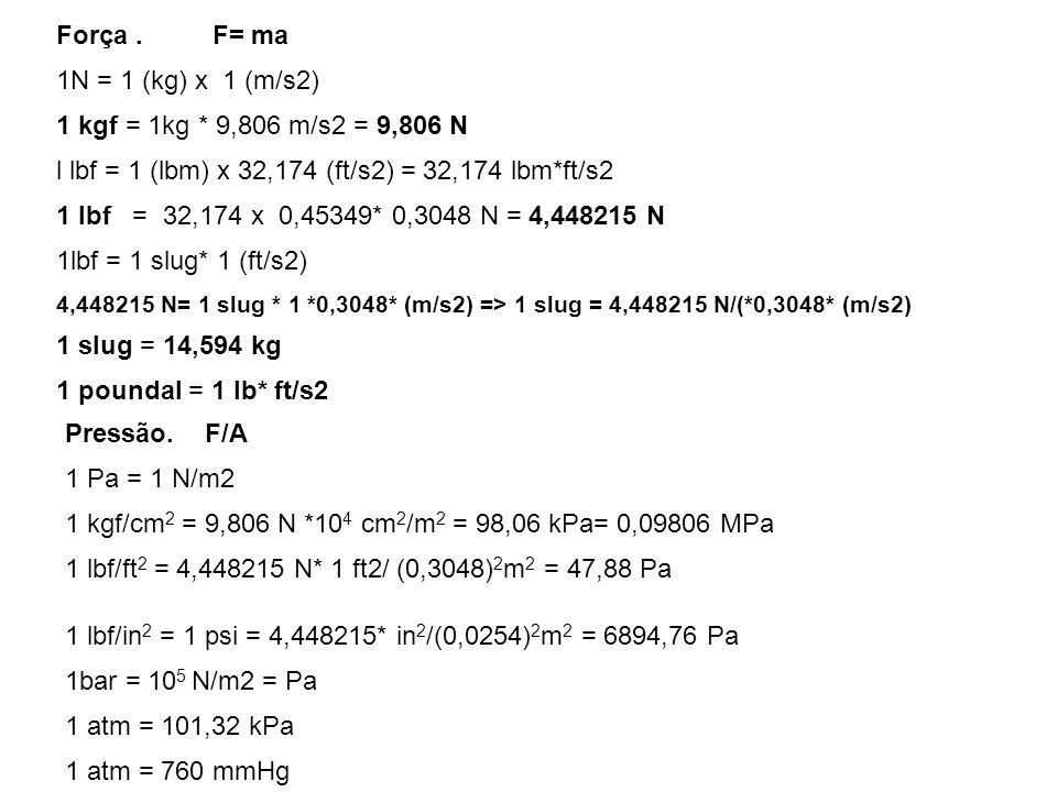 Força.F= ma 1N = 1 (kg) x 1 (m/s2) 1 kgf = 1kg * 9,806 m/s2 = 9,806 N l lbf = 1 (lbm) x 32,174 (ft/s2) = 32,174 lbm*ft/s2 1 lbf = 32,174 x 0,45349* 0,